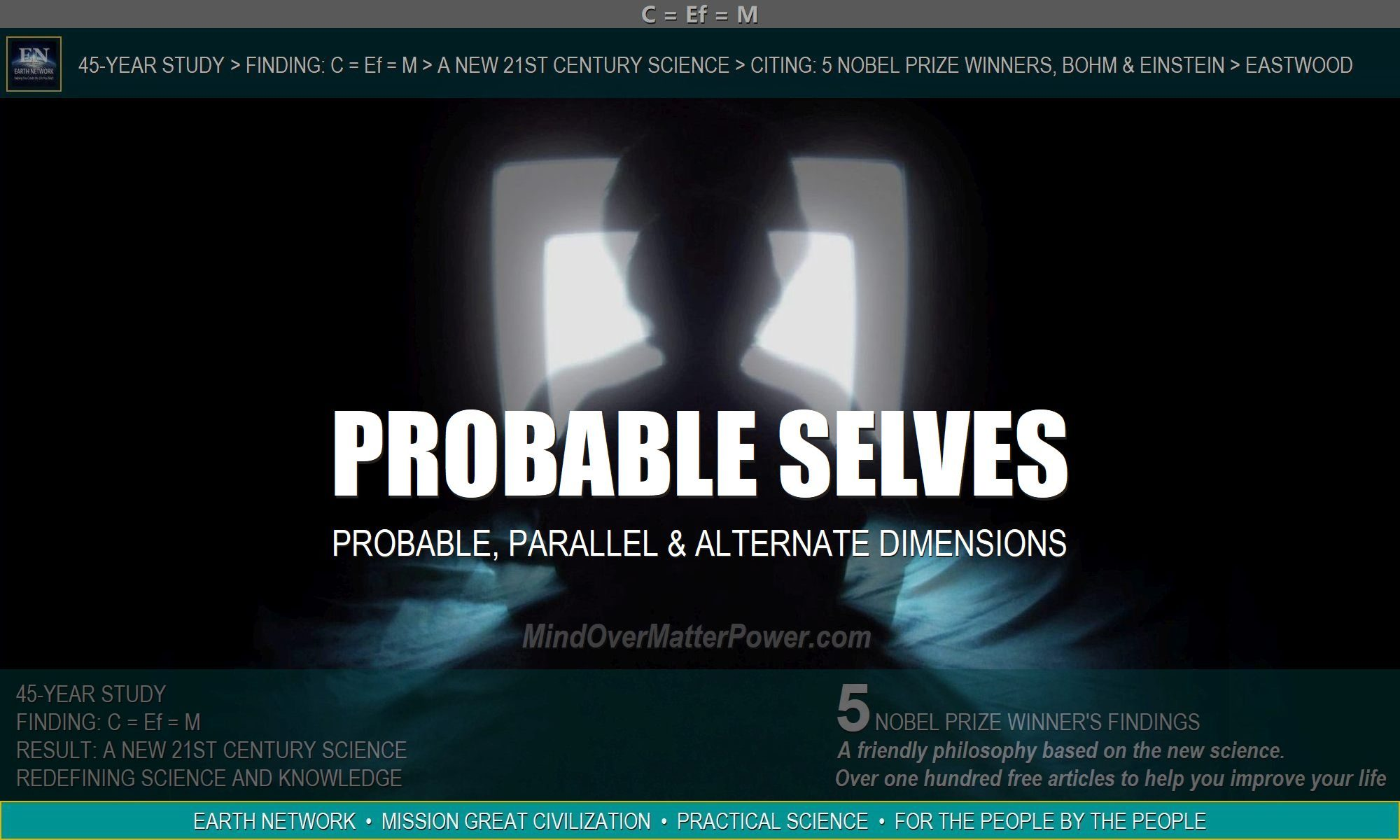 Person dividing in front of TV depicts existence of probable selves in alternate and parallel dimensions of reality.