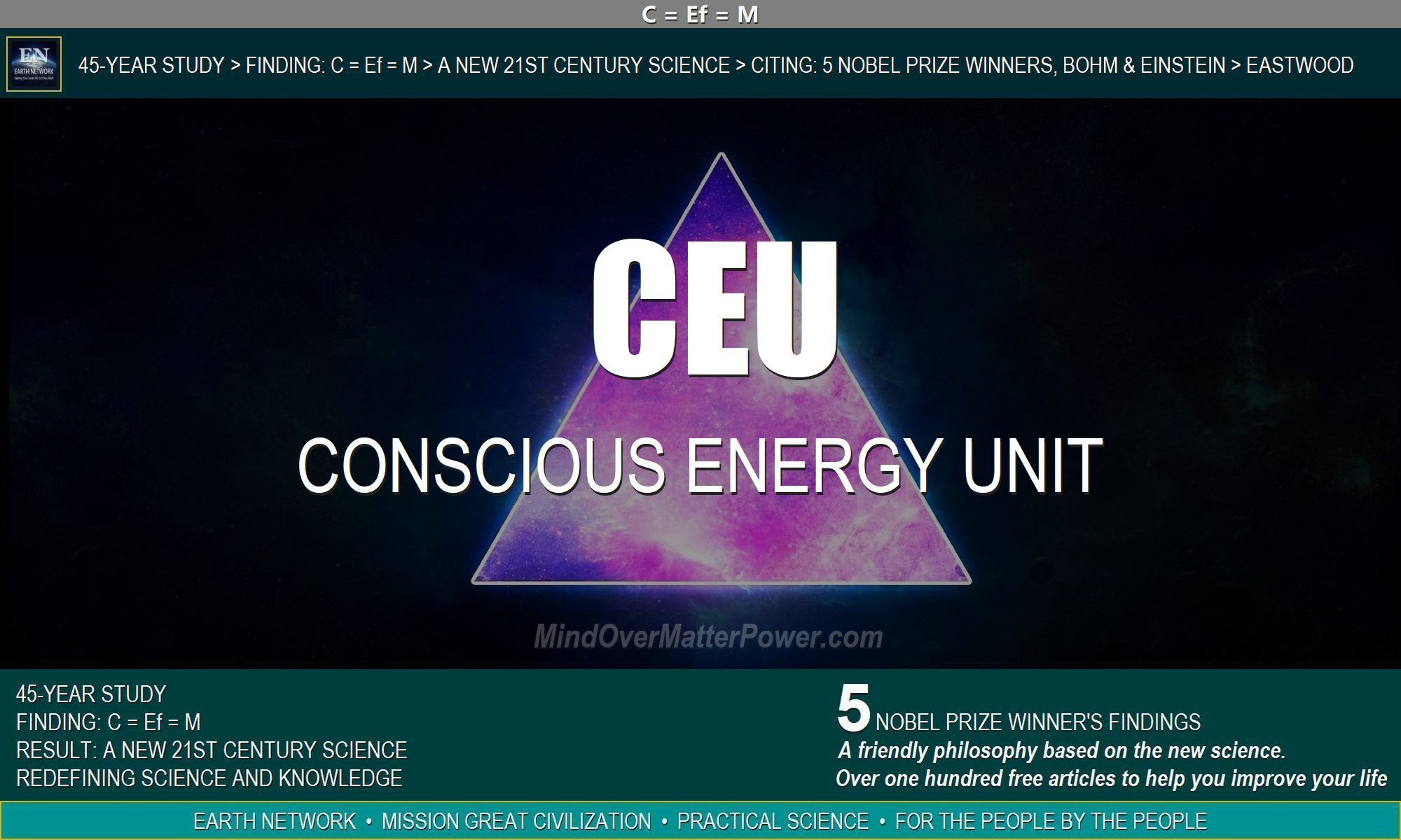 Triangle depicts basic conscious energy unit. Thoughts create reality by producing CEUs that form objects and events.