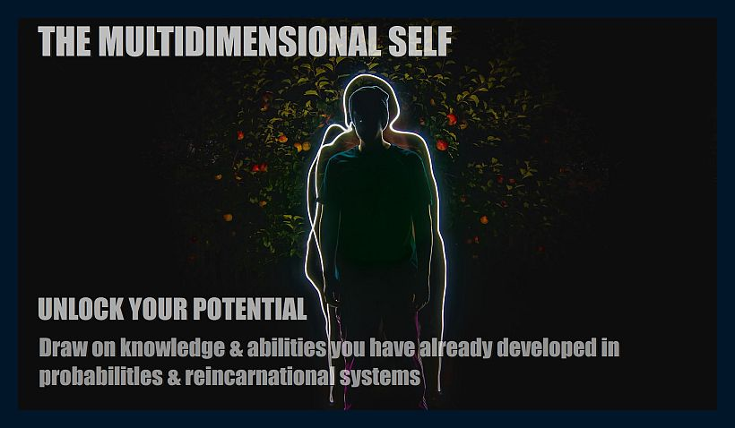 How-do-I-discover-develop-Multidimensional-Self-How-to-Draw-Power-abilities-820