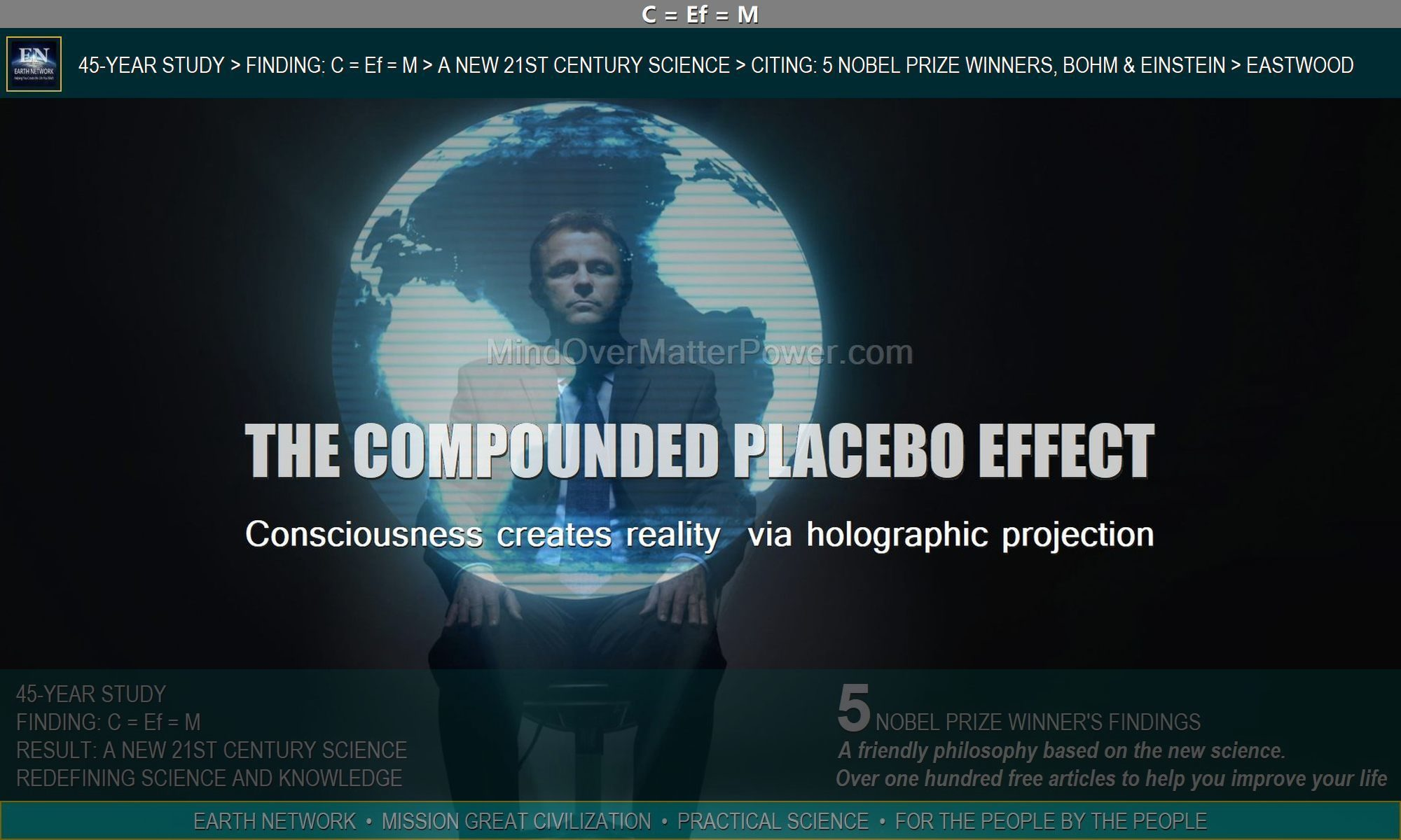 Hologram man is in depicts the compounded placebo effect of thoughts and emotions. Alternative metaphysical mind body healing what is the nocebo?