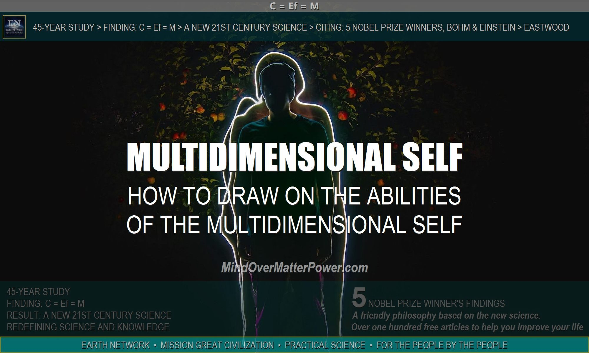 Multiple variations of man depicts multidimensional human nature. You can draw of the power and ability of the multidimensional self, soul, inner self and entity.