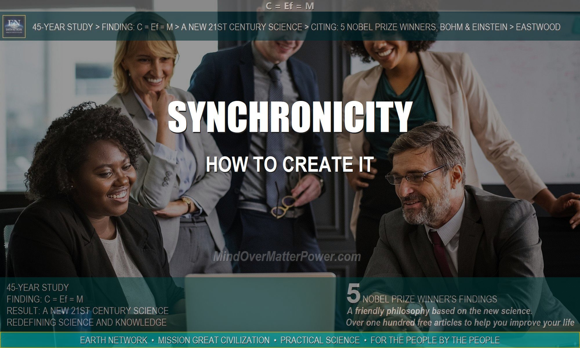 People coming together represents synchronicity. Learn how to create synchronistic events with your thoughts.
